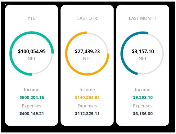 Accounting Basics Featured Image